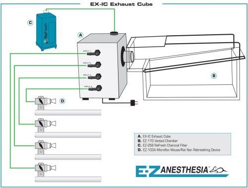 EX-IC Exhaust Cube